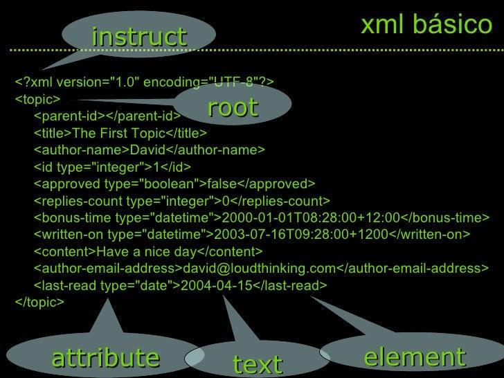 <ul><li><?xml version=&quot;1.0&quot; encoding=&quot;UTF-8&quot;?> </li></ul><ul><li><topic> </li></ul><ul><li><parent-id>...
