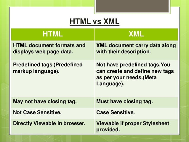 xml and xml processor XML vs XHTML html vs xml