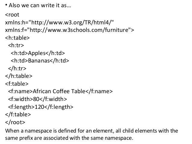 Xmldocument write attribute with namespace