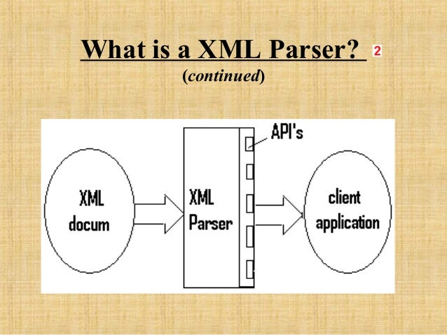 Validating parsers xml international dating sites in india