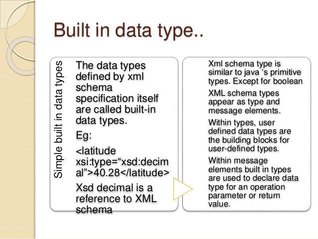 Database schema of PpTFDB. Schema showing different tables ... |Schema Xsd Data Types