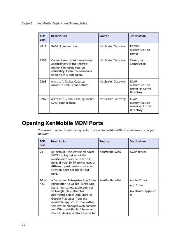 netscaler xenmobile intune deployment guide