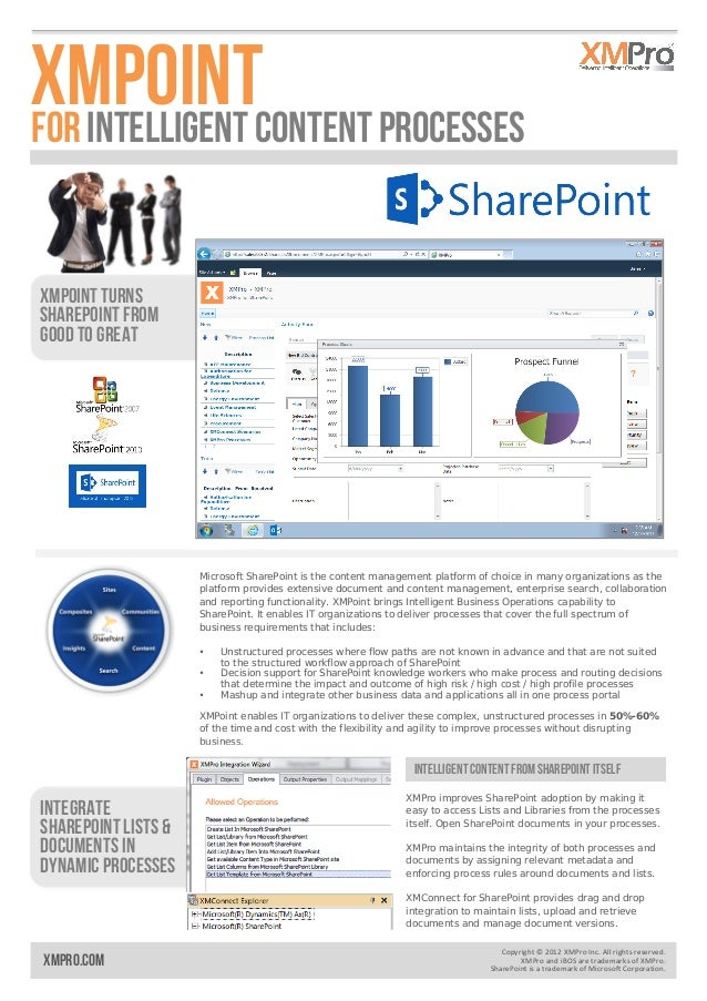 Xmpointcontent processes   FOR INTELLIGENT     XMPoint turns sharepoint from good to great                  ...
