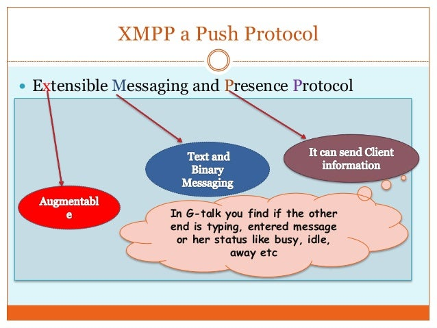 Extensible Messaging And Presence Protocol : Xmpp and java