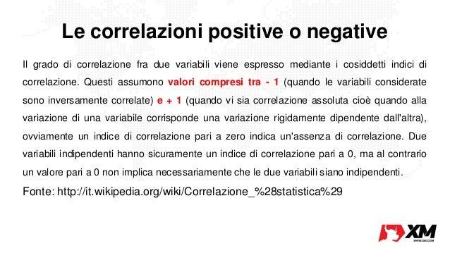 Correlazione forex indici