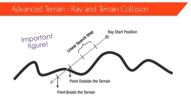 Terrain - packtpub • Read the Height map and convert it to a proper array