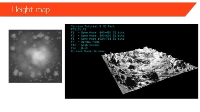 Planetside's Terragen