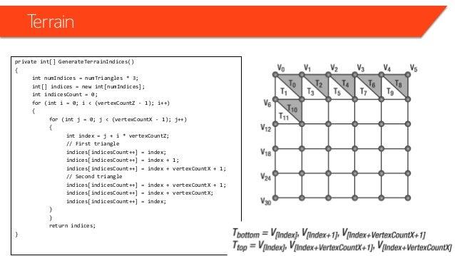 Terrain private int[] GenerateTerrainIndices() { int numIndices = numTriangles * 3; int[] indices = new int[numIndices]; i...