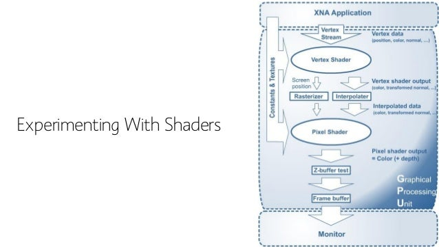 XNA L11–Shaders Part 2 Slide 3
