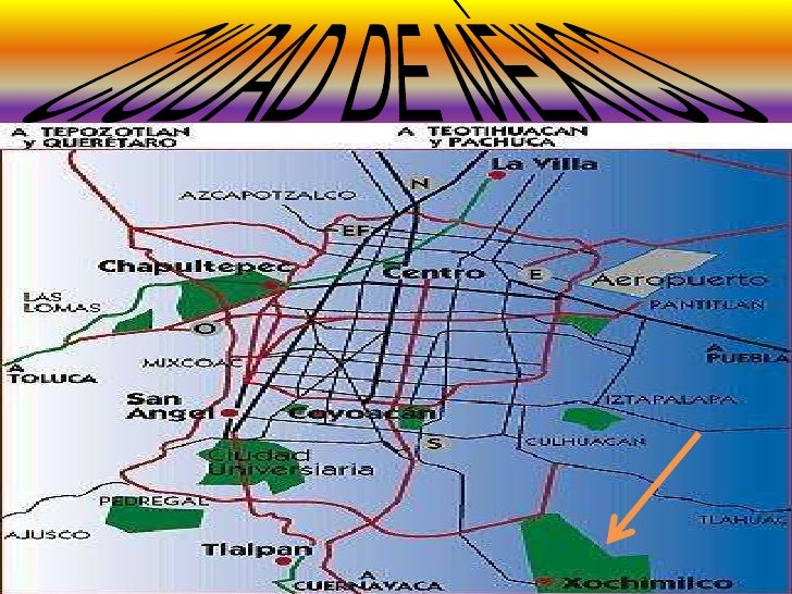Xochimilco Slide 2