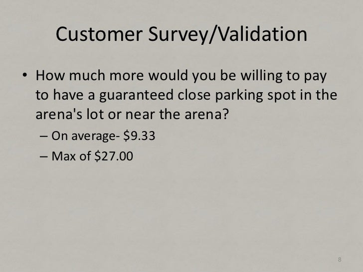 Assumption of Pain                        200+                                              People wereParking is a pain! ...