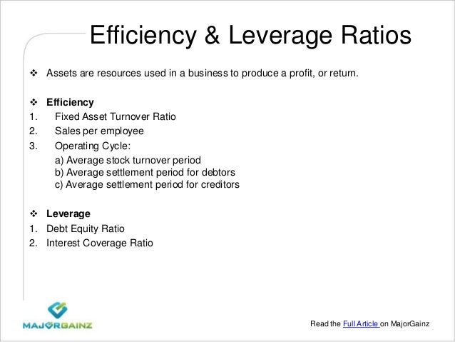 Efficiency & Leverage Ratios