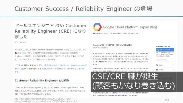 http://developer.hatenastaff.com/entry/2017/08/09/173607 https://cloudplatform-jp.googleblog.com/2016/10/google-cre.html 1...