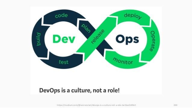 https://medium.com/@neonrocket/devops-is-a-culture-not-a-role-be1bed149b0 200