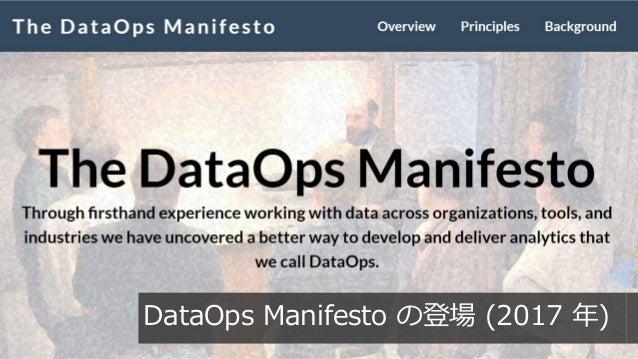 21 DataOps Manifesto の登場 (2017 年)