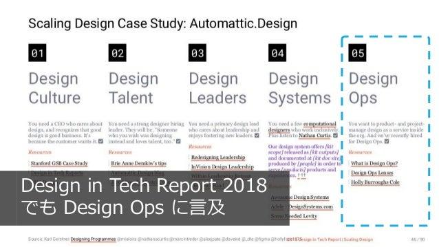 23 Design in Tech Report 2018 でも Design Ops に言及