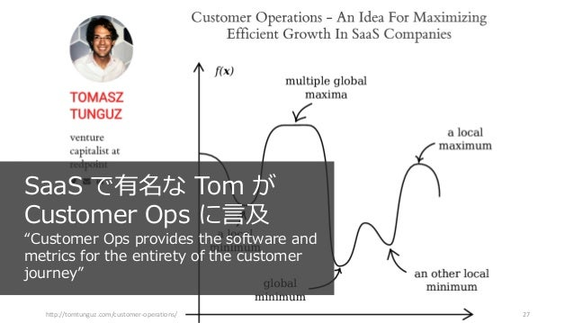 """27 SaaS で有名な Tom が Customer Ops に言及 """"Customer Ops provides the software and metrics for the entirety of the customer journ..."""