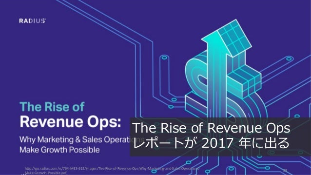 http://go.radius.com/rs/764-MES-613/images/The-Rise-of-Revenue-Ops-Why-Marketing-and-Sales-Operations- Make-Growth-Possibl...