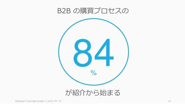 Edelman Trust Barometer によるリサーチ 47 84 が紹介から始まる B2B の購買プロセスの %