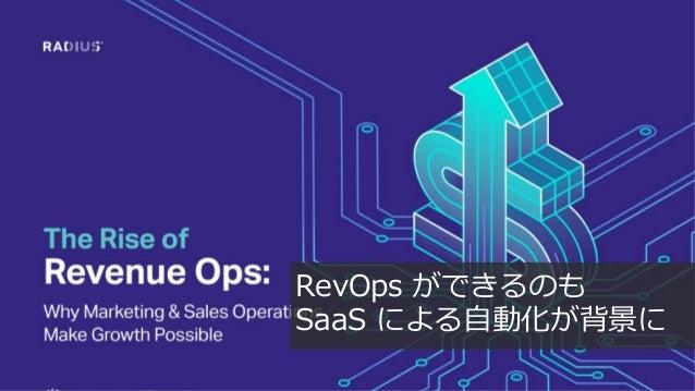 55 RevOps ができるのも SaaS による自動化が背景に