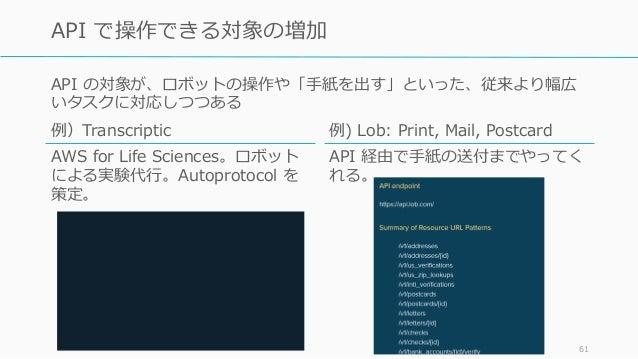 API の対象が、ロボットの操作や「手紙を出す」といった、従来より幅広 いタスクに対応しつつある 61 API で操作できる対象の増加 例) Lob: Print, Mail, Postcard API 経由で手紙の送付までやってく れる。 例...