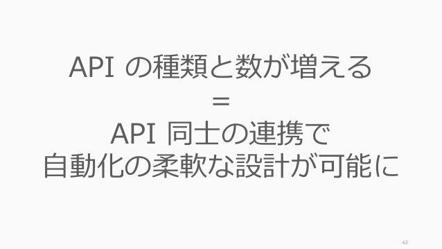 62 API の種類と数が増える = API 同士の連携で 自動化の柔軟な設計が可能に