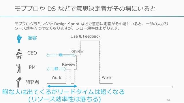 モブプログラミングや Design Sprint などで意思決定者がその場にいると、一部の人がリ ソース効率的ではなくなりますが、フロー効率は上がります。 88 モブプロや DS などで意思決定者がその場にいると 顧客 CEO 開発者 Revi...