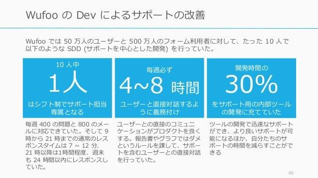 Wufoo では 50 万人のユーザーと 500 万人のフォーム利用者に対して、たった 10 人で 以下のような SDD (サポートを中心とした開発) を行っていた。 95 Wufoo の Dev によるサポートの改善 10 人中 1人 はシフ...