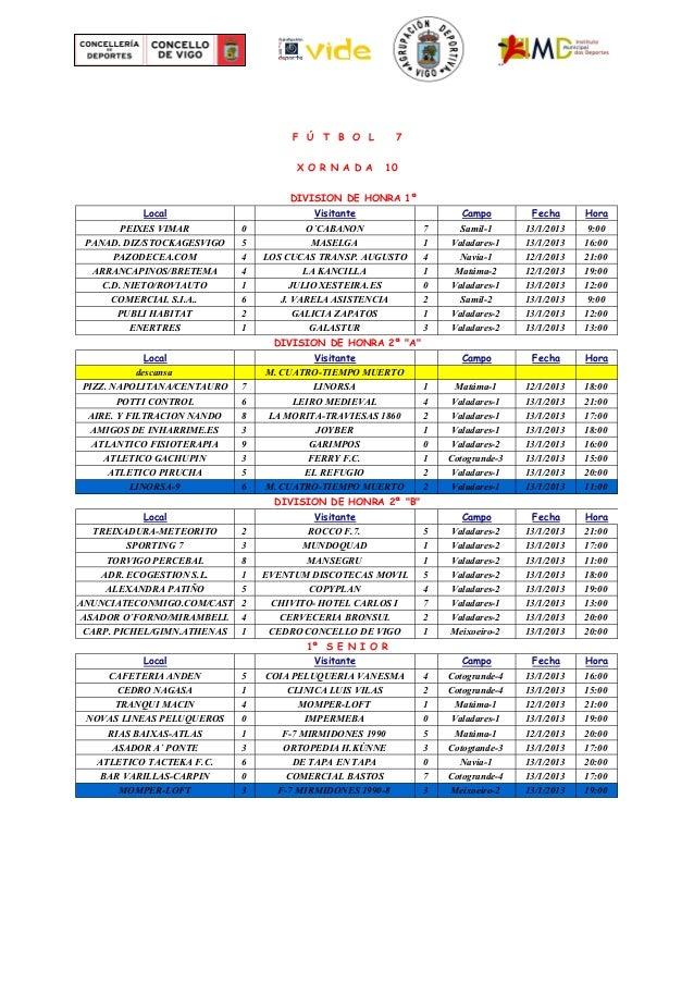 Local Visitante Campo Fecha Hora PEIXES VIMAR 0 O´CABANON 7 Samil-1 13/1/2013 9:00 PANAD. DIZ/STOCKAGESVIGO 5 MASELGA 1 Va...