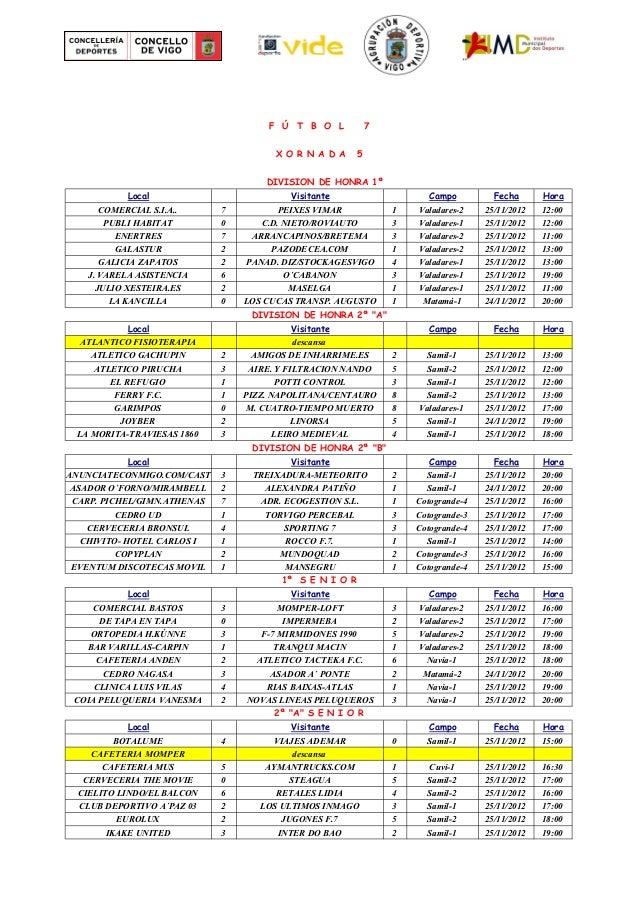 Local Visitante Campo Fecha Hora COMERCIAL S.I.A.. 7 PEIXES VIMAR 1 Valadares-2 25/11/2012 12:00 PUBLI HABITAT 0 C.D. NIET...