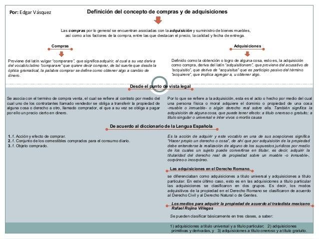 Definición del concepto de compras y de adquisiciones Compras Adquisiciones Las compras por lo general se encuentran asoci...