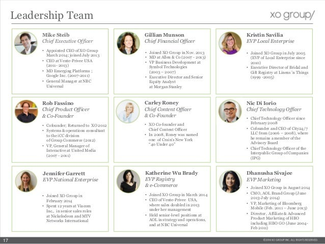 Leadership Team 17 Mike Steib Chief Executive Officer • Appointed CEO of XO Group March 2014; joined July 2013 • CEO at Ve...