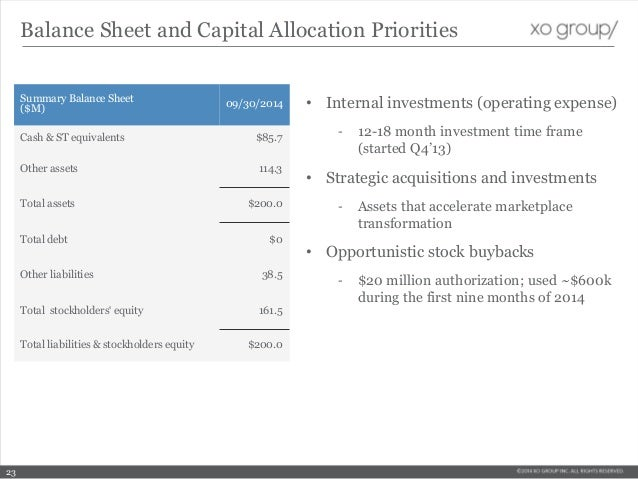 Balance Sheet and Capital Allocation Priorities Summary Balance Sheet ($M) 09/30/2014 Cash & ST equivalents $85.7 Other as...