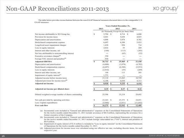 Non-GAAP Reconciliations 2011-2013 26