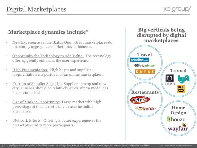 9 Marketplace dynamics include* Big verticals being disrupted by digital marketplaces Travel Transit Restaurants Digital M...