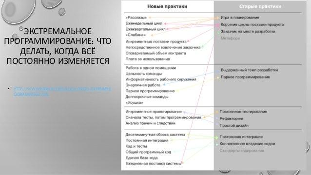 Средства и методы управления качеством 0