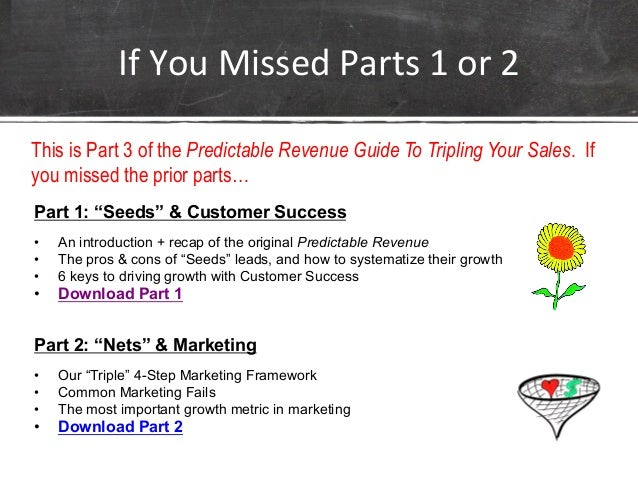 Predictable revenue guide to tripling your sales part 3 - outbound …