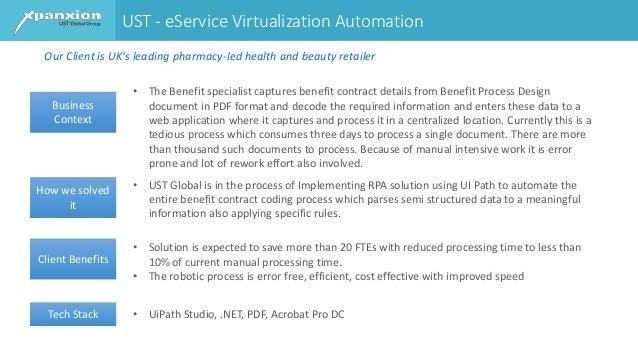 Adoption of Robotic Automation Process