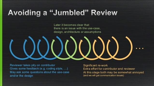 """Why do """"jumbled"""" reviews  happen?"""