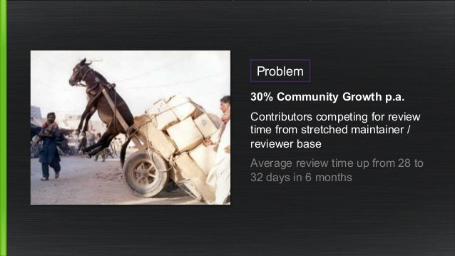 Problem  30% Community Growth p.a.  Contributors competing for review  time from stretched maintainer /  reviewer base  Av...