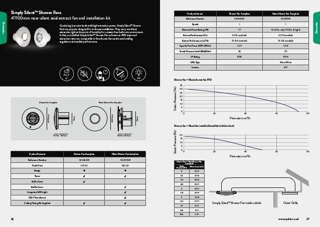 Xpelair Extractor Fan Wiring Diagram. Panasonic Extractor Fans ... on