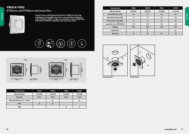 Bathroom Extractor Fan New XPELAIR VX100 4 100mm