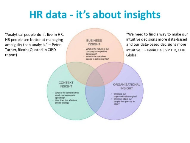 "HR data - it's about insights ""We need to find a way to make our intuitive decisions more data-based and our data-based de..."