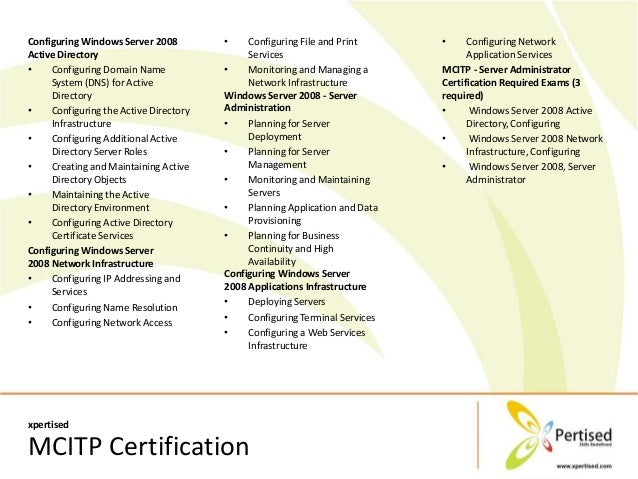 MCITP NETWORK INFRASTRUCTURE PDF