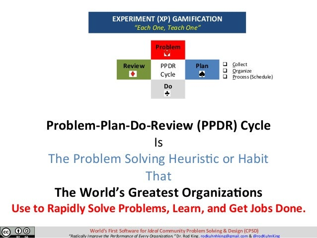 """EXPERIMENT(XP)GAMIFICATION """"EachOne,TeachOne"""" Problem Review PPDR Cycle Plan Do World'sFirstSo-wareforIde..."""
