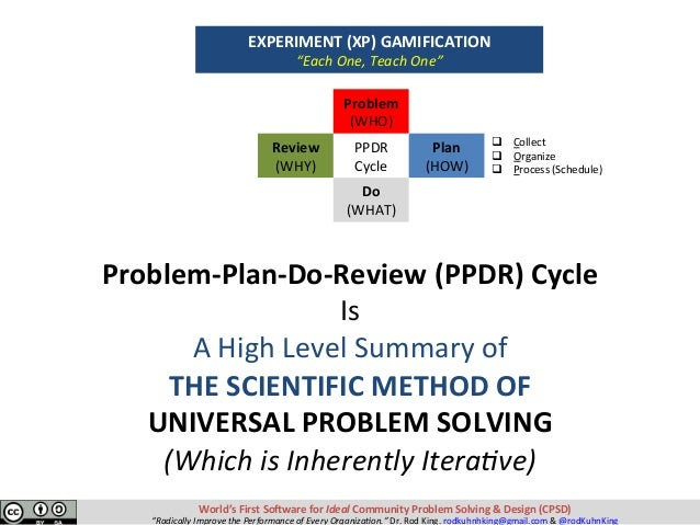 Problem (WHO) Review (WHY) PPDR Cycle Plan (HOW) Do (WHAT) World'sFirstSo-wareforIdealCommunityProblemSol...