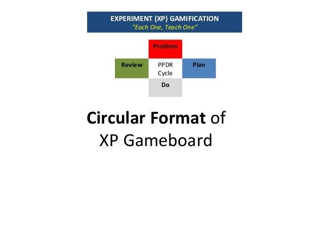 "CircularFormatof XPGameboard Problem Review PPDR Cycle Plan Do EXPERIMENT(XP)GAMIFICATION ""EachOne,TeachO..."