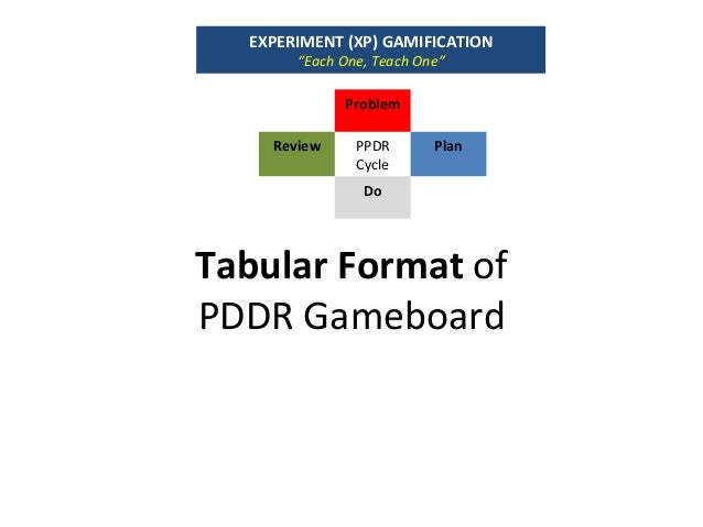 """TabularFormatof PDDRGameboard Problem Review PPDR Cycle Plan Do EXPERIMENT(XP)GAMIFICATION """"EachOne,Teach..."""