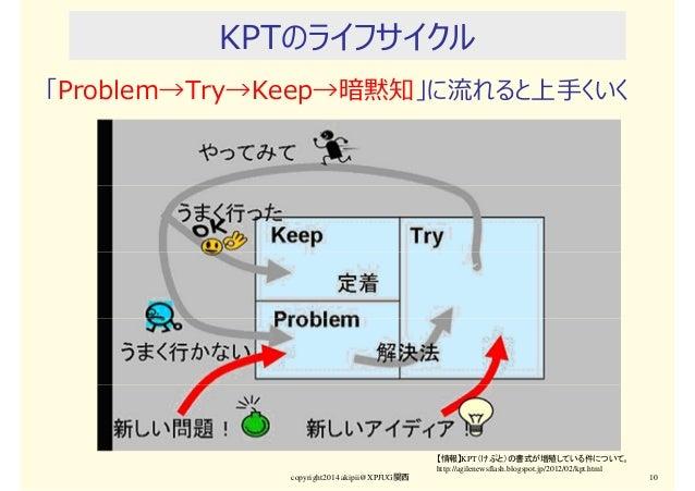 「Problem→Try→Keep→暗黙知」に流れると上⼿くいく KPTのライフサイクル copyright2014 akipii@XPJUG関西 10 【情報】KPT(けぷと)の書式が増殖している件について。 http://agilenews...