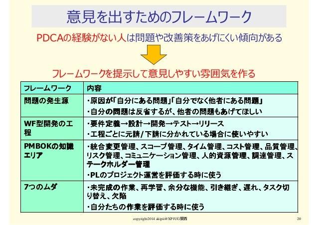 意⾒を出すためのフレームワーク copyright2014 akipii@XPJUG関西 20 PDCAの経験がない人は問題や改善策をあげにくい傾向がある フレームワークを提⽰して意⾒しやすい雰囲気を作る フレームワークフレームワークフレームワ...
